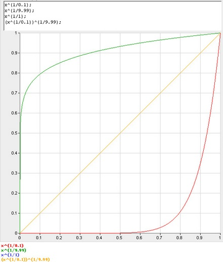 gamma-correction-curves_tn